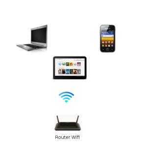 Solo con Wifi